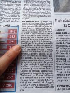 Francesca articolo